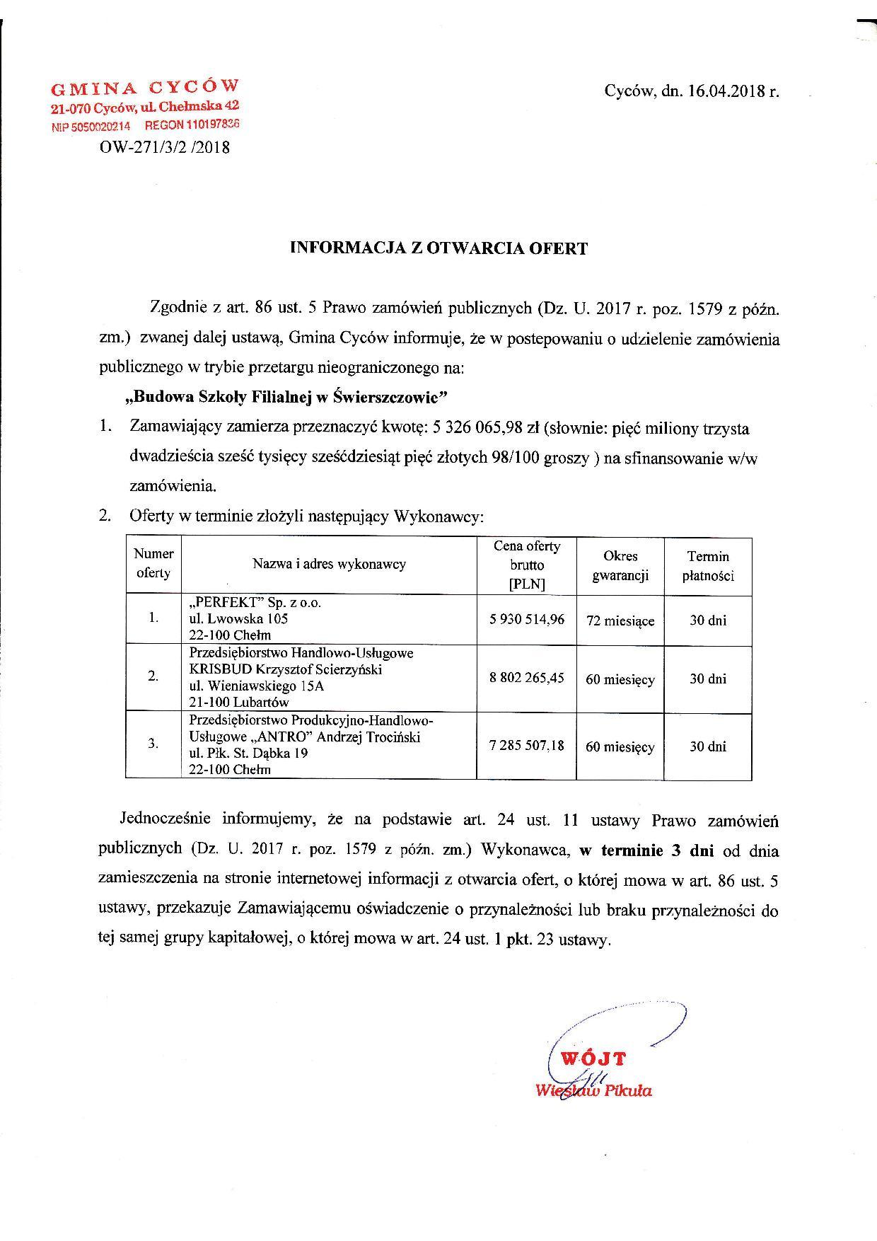 Informacja Z Otwarcia Ofert Przetargi Informator Urząd